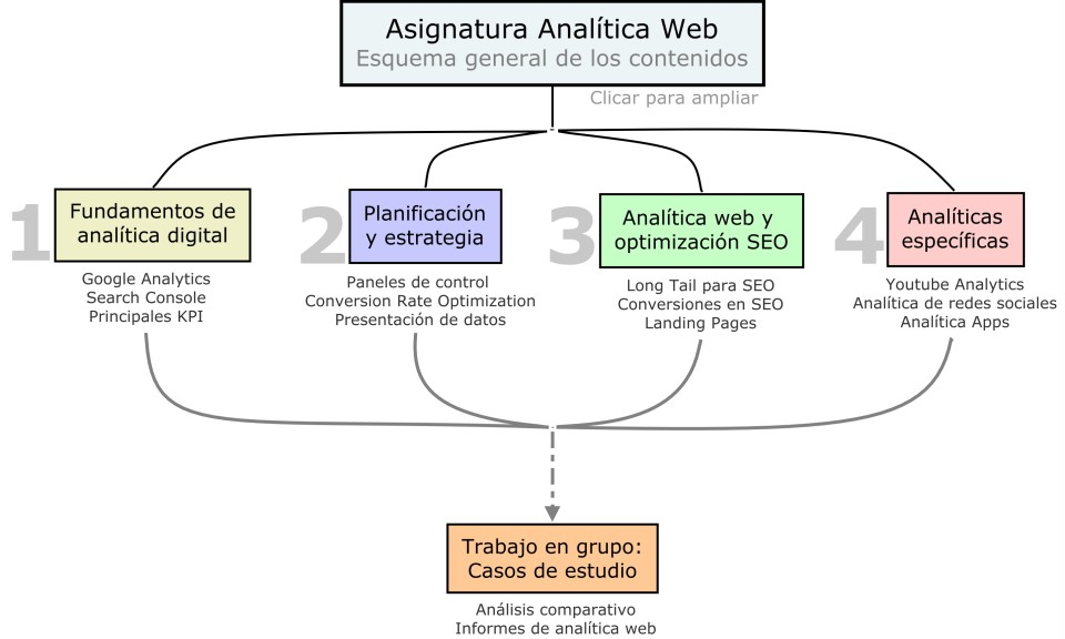 asignatura_analitica_web