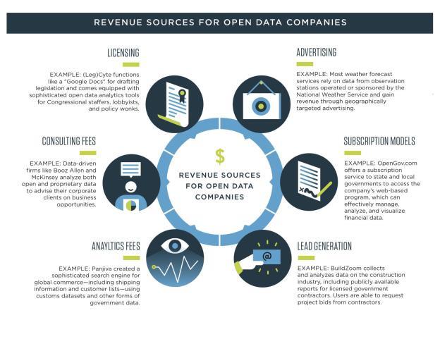 open data.jpg